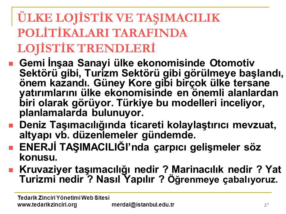 Tedarik Zinciri Yönetimi Web Sitesi www.tedarikzinciri.org merdal@istanbul.edu.tr 38  KAMU KURUMLARI ARASINDA DIŞ TİCARETE İLİŞKİN LOJİSTİK İŞBİRLİĞİ çalışmalar artıyor.