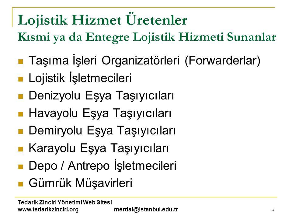 Tedarik Zinciri Yönetimi Web Sitesi www.tedarikzinciri.org merdal@istanbul.edu.tr 5 Eğitim ve Kariyer Planlaması  Lojistik Meslek Liseleri  Lojistik ve Taşıma Ön Lisans Programları  Lojistik ve Taşıma Temelli Lisans Programları  Lojistik Yüksek Lisans Programları  Lojistik ve Tedarik Zinciri Yönetimi Sertfika Programları  Mesleki Yeterlilik Eğitim Kurumları  Dernek / Sektörel Eğitim Programları