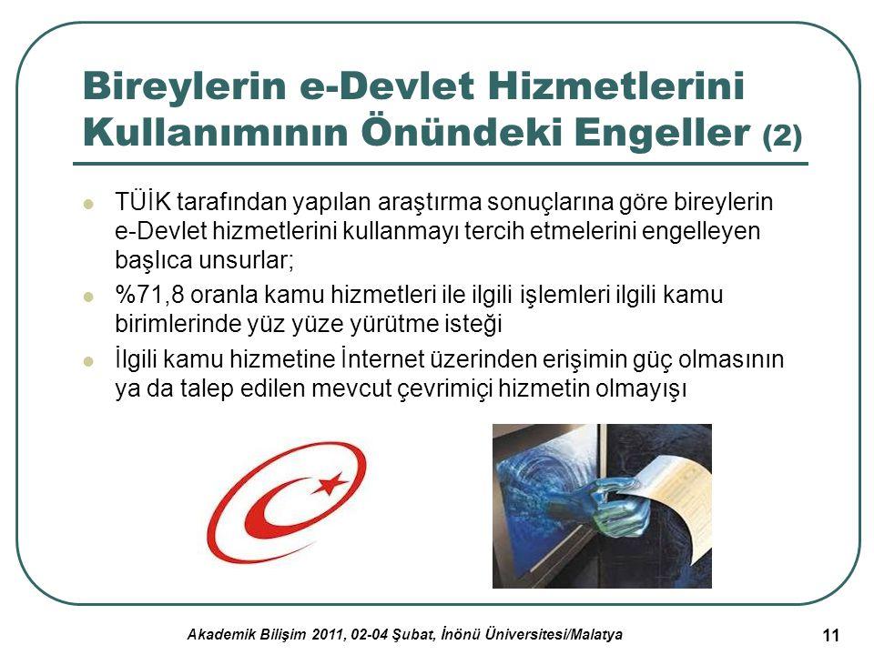 Akademik Bilişim 2011, 02-04 Şubat, İnönü Üniversitesi/Malatya 12 e-Devlet ve Güvenlik e-Devlet kapsamındaki en önemli uygulamalardan birisi bilgi güvenliğidir.
