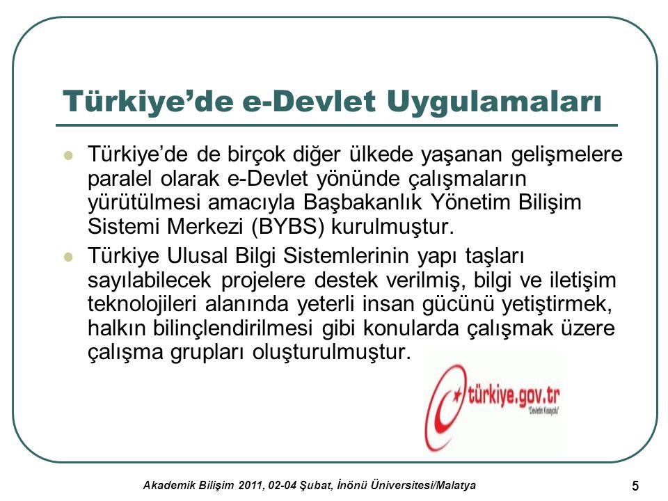 Akademik Bilişim 2011, 02-04 Şubat, İnönü Üniversitesi/Malatya 6 Türkiye'de e-Devlet Uygulamaları (2) Ülkemizdeki e-Devlet yapılanmasında, günümüz itibarıyla hizmet veren çok sayıda proje bulunmaktadır.