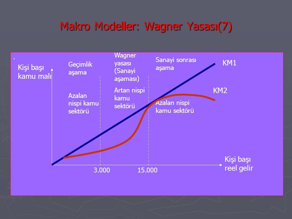 Makro Modeller: Kalkınma Modelleri ► Kamu harcamalarının artışını açıklamaya yönelik kalkınma modelleri ünlü iktisatçılar Musgrave ve Rostow tarafından birbirlerinden ayrı olarak geliştirilmiştir.