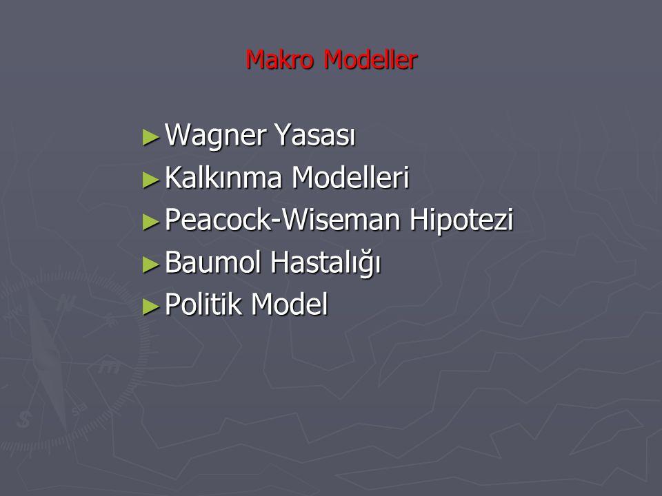 Makro Modeller: Wagner Yasası ► Alman iktisatçı ve sosyal bilimci A.
