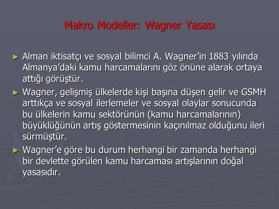 Makro Modeller: Wagner Yasası(2) ► Wagner'e göre devlet, toplumdaki bireylerden bağımsız olan ve tüm topluma karşı sorumlulukları olan bir yapıdır.