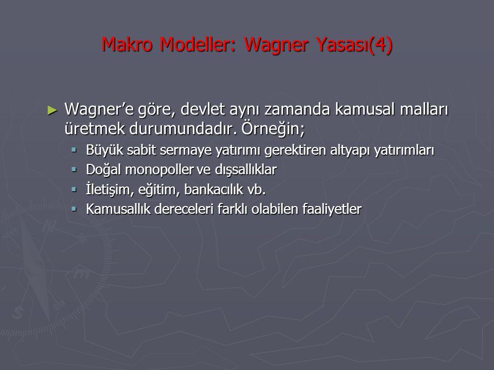 Makro Modeller: Wagner Yasası(5) Kişi başına kamu malı miktarı (Kamu malı tüketimi) Kamu malları için Engel eğrisi KM2 Düşük gelir esnekliği KM1Yüksek gelir esnekliği Kişi başı reel gelir (Gelir)