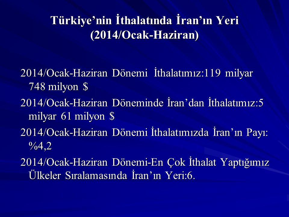 Türkiye'nin İthalatında İran'ın Yeri (2013) 2013 Yılı İthalatımız:251 milyar 650 milyon $ 2013 Yılı İthalatımız:251 milyar 650 milyon $ 2013 Yılında İran'dan İthalatımız:10 milyar 383 milyon $ 2013 Yılında İran'dan İthalatımız:10 milyar 383 milyon $ 2013 Yılı İthalatımızda İran'ın Payı: %4,1 2013 Yılı İthalatımızda İran'ın Payı: %4,1 2013 Yılı-En Çok İthalat Yaptığımız Ülkeler Sıralamasında İran'ın Yeri:6.