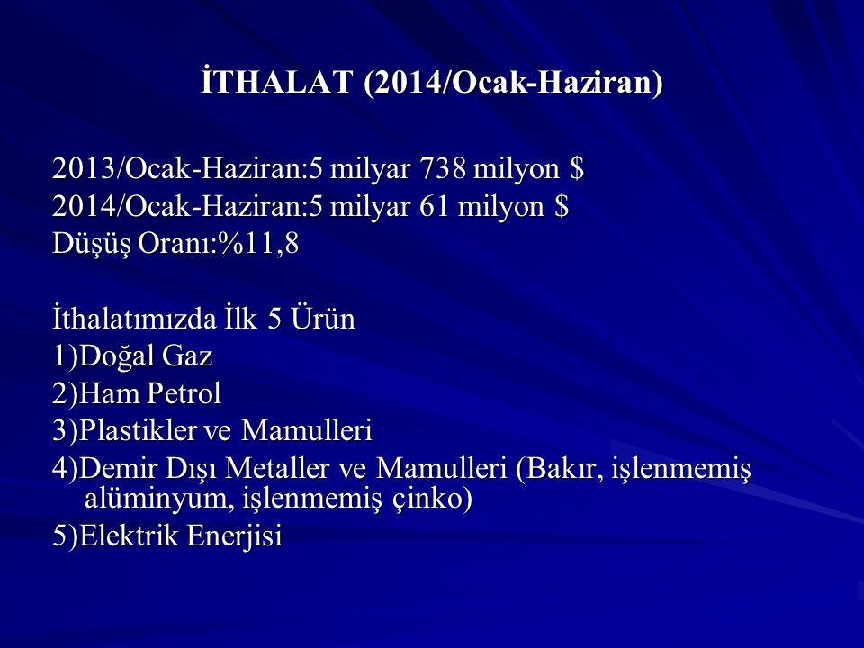 İTHALAT (2013) 2012:11 milyar 964 milyon $ 2013:10 milyar 383 milyon $ Düşüş Oranı:%13,2 İthalatımızda İlk 5 Ürün 1)Doğal Gaz 2)Ham Petrol 3)Plastikler ve Mamulleri 4)Demir Dışı Metaller ve Mamulleri 5)Organik Kimyasal Ürünler (Gliserin v.b.)