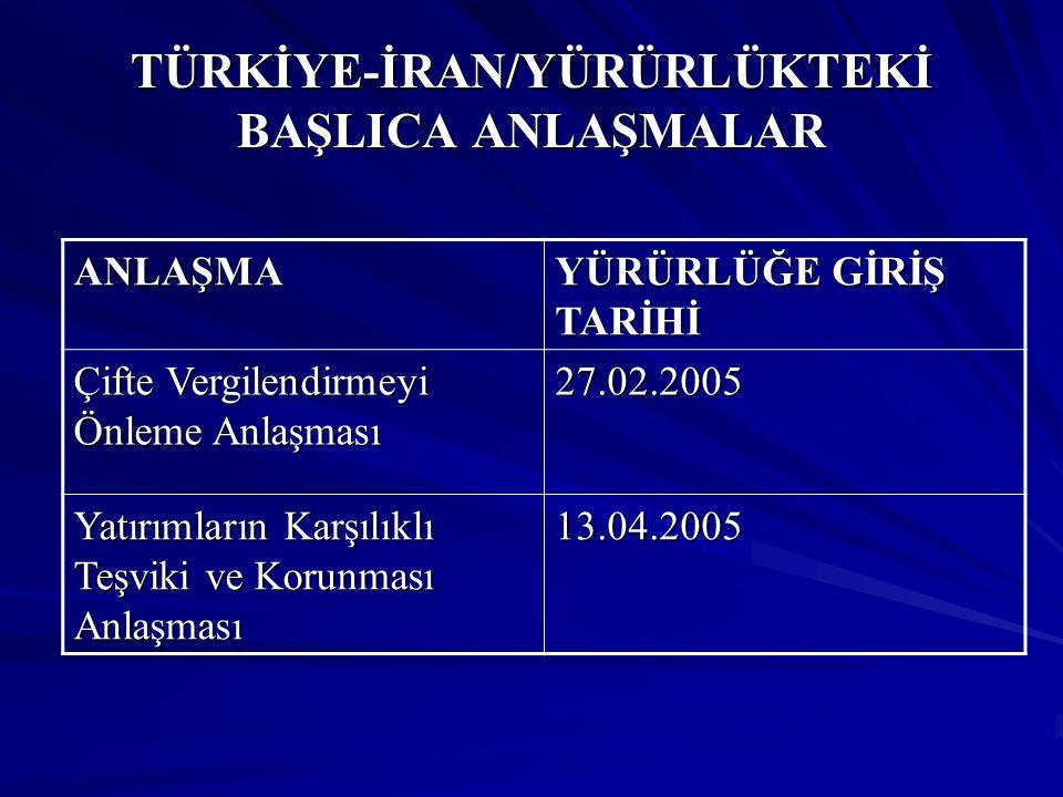 İRAN'IN DİĞER ÜLKELERLE OLAN TİCARET ANLAŞMALARI (1) ANLAŞMA YÜRÜRLÜĞE GİRİŞ YILI 1)Türkiye-İran Tercihli Ticaret Anlaşması 29 Ocak 2014 tarihinde imzalanmıştır.