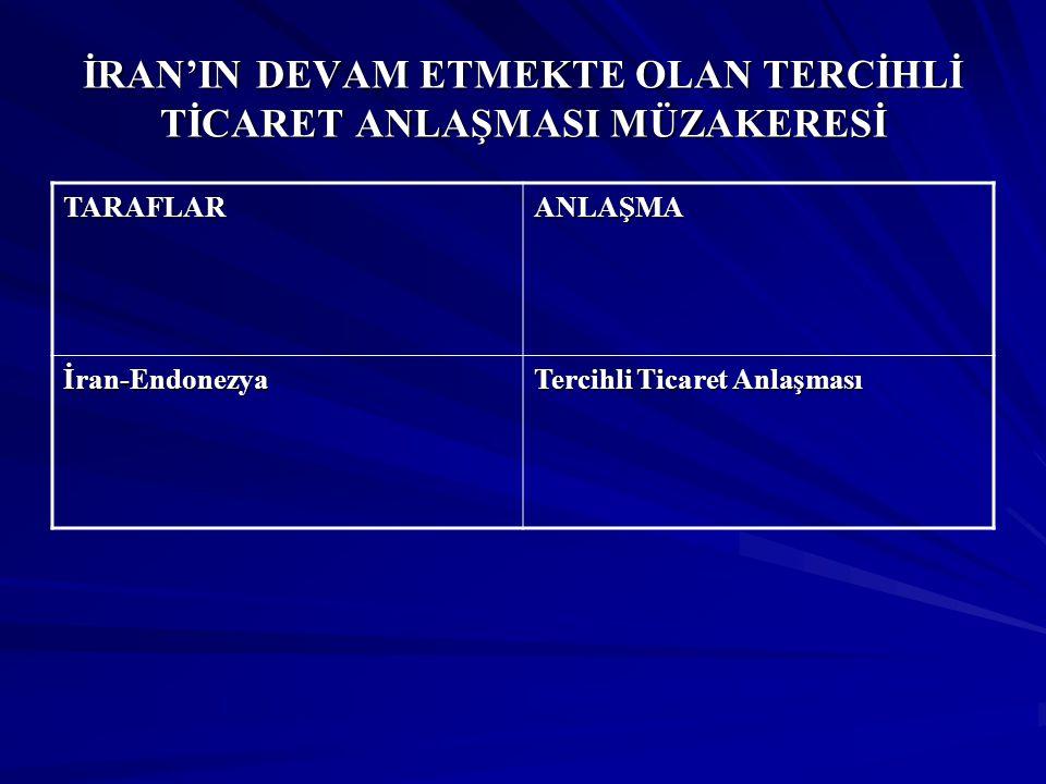 T.C.TAHRAN BÜYÜKELÇİLİĞİ TİCARET MÜŞAVİRLİĞİ Ferdowsi Cad.