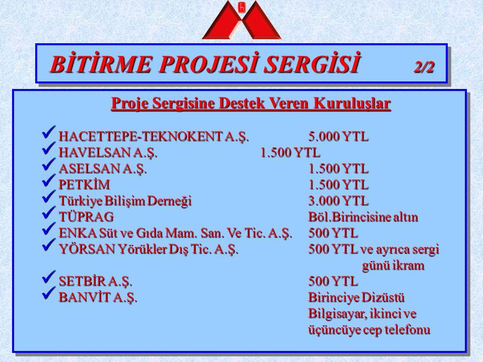 GİRİŞİMCİLİK KURSLARI Hacettepe-KOSGEB TEKMER desteğinde Fakültemizce organize edilen girişimcilik kursu 2007 Şubat ayında yapıldı.