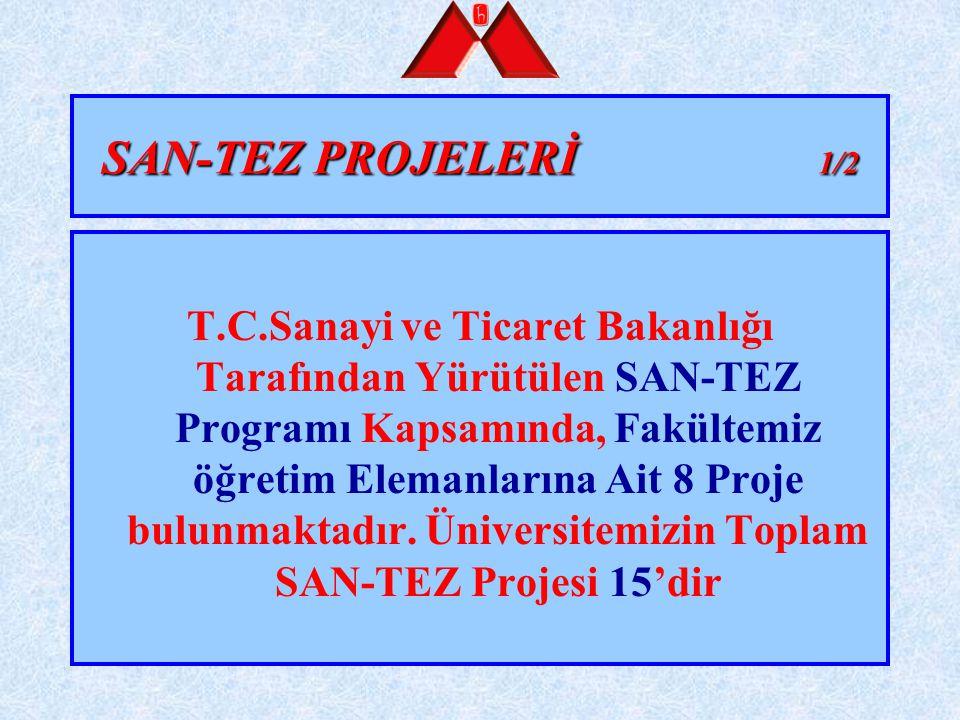 2/2 Sıra NoProje KoduProje Yürütücüsünün Adı ve Soyadı 100003.STZ.2006-1Prof.Dr.Ahmet R.ÖZDURAL 200019.STZ.2006-1Doç.Dr.İsmail H.BOYACI 300020.STZ.2006-1Prof.Dr.Erhan BİŞKİN 400032.STZ.2006-1Prof.Dr.Mehmet MUTLU 500033.STZ.2006-1Yrd.Doç.Dr.Ali Ziya ALKAR 600035.STZ.2006-1Yrd.Doç.Dr.Atilla YILMAZ 700036.STZ.2006-1Prof.Dr.Tezer FIRAT 8.00122.STZ.2006-1Doç.Dr.İsmail H.BOYACI