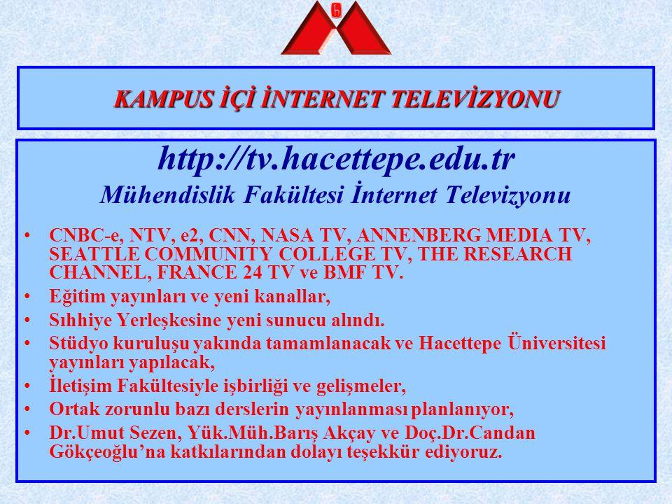 Mühendislik Fakültesi Tanıtımı ve Basında Fakültemiz  Profesyonel Fakülte Tanıtım filmi hazırlandı, Hacettepe İnternet TV'de yayınlanmakta,  Ulusal ölçekli gazetelerde çok sayıda anılma,  Radyo (TRT) programları ve TV görüntüleri.