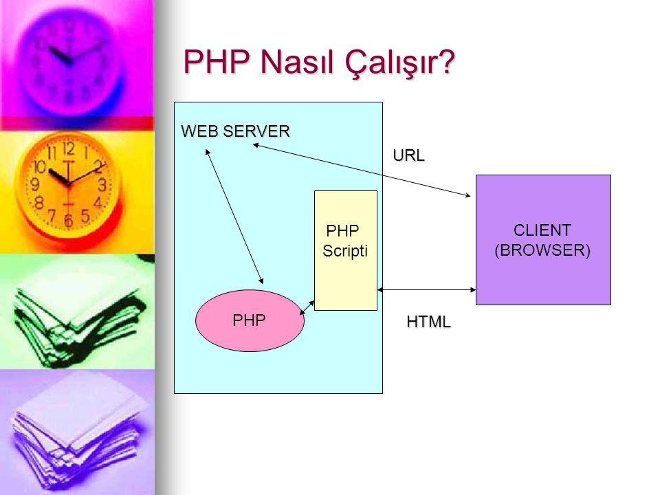 PHP Çalışma Şekli Web Serverlar htm ve html uzantılı dosyalarını sabit diskinde bulundurur ve ziyaretçiye sunar, ama PHP uzantılı dosyalar da ise PHP derleyicilerin çağrılması gerekir.