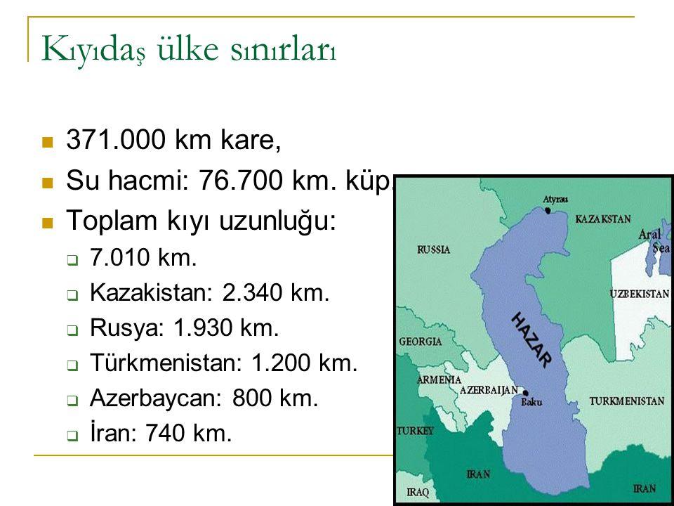 Hazar ülkeleri Kafkasya ve Orta Asya ülkeleridir.