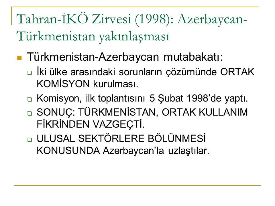 Nisan 1998: Rusya-Azerbaycan Müzakereleri Rusya, Hazar konusundaki tavrını değiştirmedi.