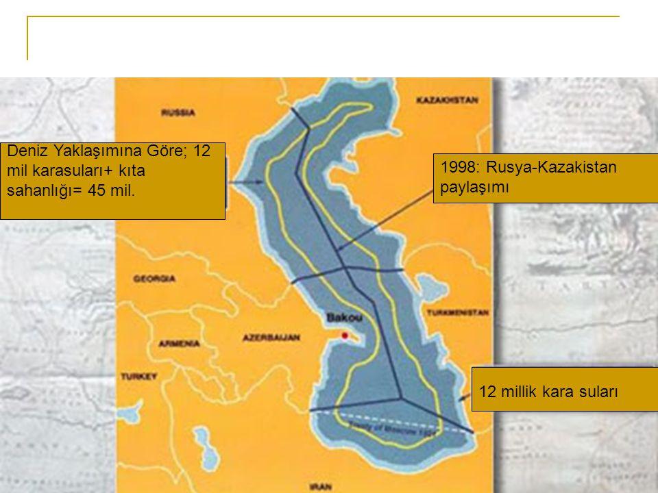 Rusya-Azerbaycan Antla ş mas ı Kazakistan-Azerbaycan Antla ş mas ı AZERBAYCAN-RF ANT.: 2001 yılında ise Rusya, Azerbaycan ile daha önce Kazakistan'la yaptığı 1998 Antlaşması'na benzer bir antlaşma imzaladı.