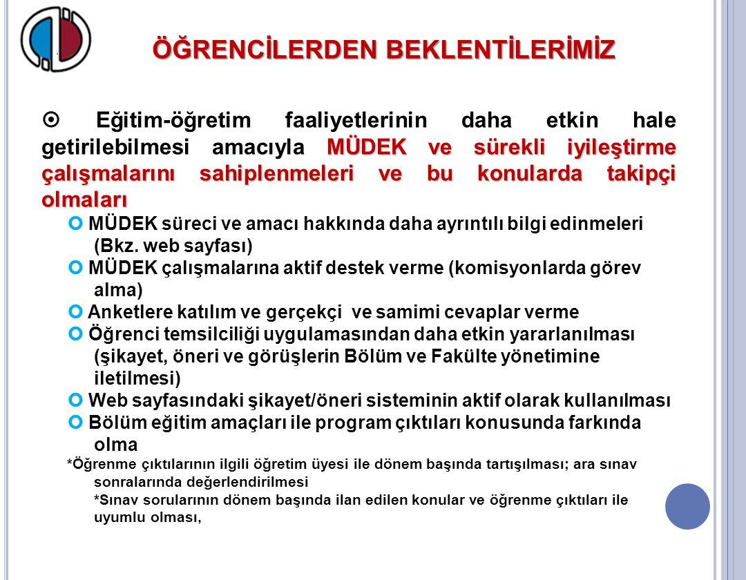 AKADEMİK DEĞERLENDİRME, GERİ BESLEME VE GELİŞTİRME SİSTEMİ AEFIS