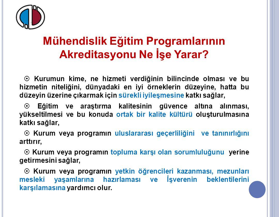 MÜDEK Mühendislik Eğitim Programları Değerlendirme ve Akreditasyon Derneği Temel Amacı:  Farklı disiplinlerdeki mühendislik eğitim programları için akreditasyon, değerlendirme ve bilgilendirme çalışmaları yaparak, Türkiye de mühendislik eğitiminin kalitesinin yükseltilmesine katkıda bulunmak.