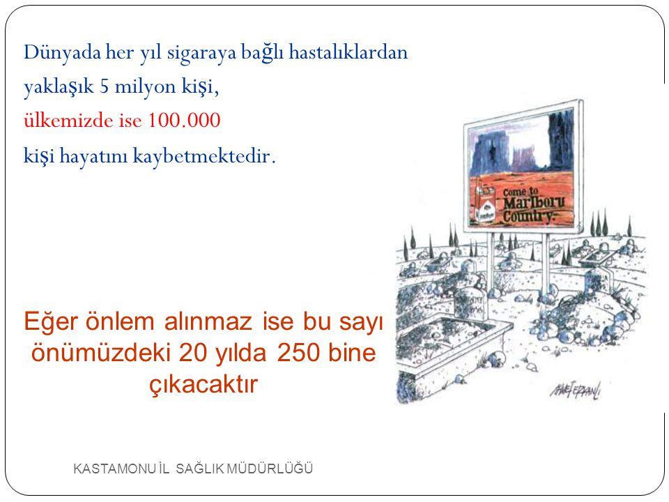 Sigara ve İstatistikler Türkiye'de 17 milyon sigara tiryakisi var yani yetişkin nüfusun %44ü Sigaradan her yıl 70-100 bin kişi ölüyor, yani günde 250 kişi
