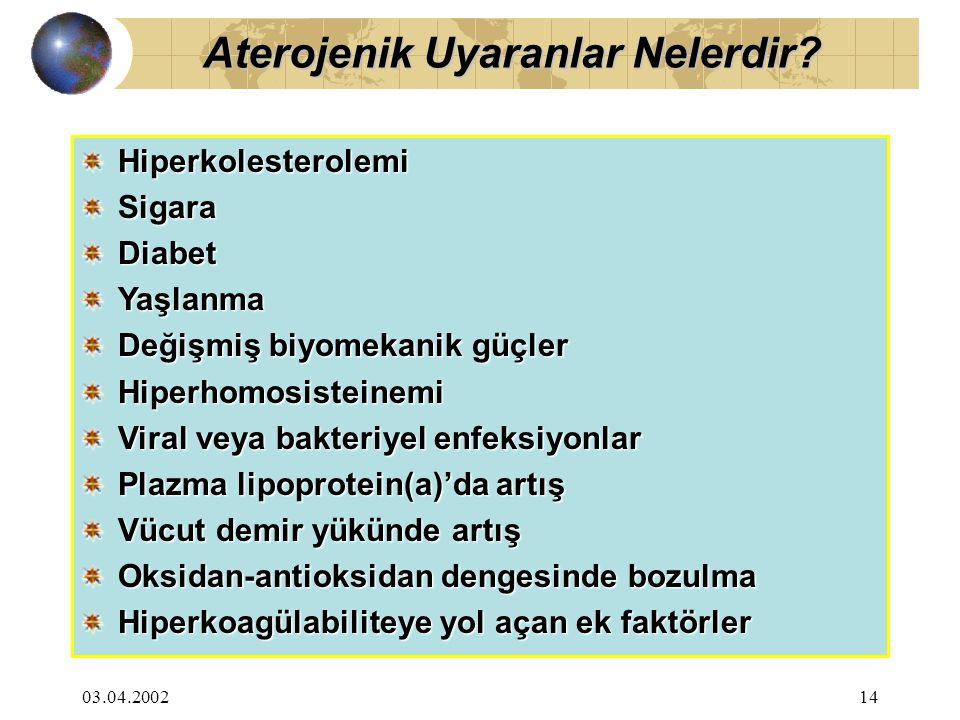 03.04.200215 Aterosklerozun, hasara yanıt hipotezi ile açıklanan, birçok aterojenik uyarana karşı endotelde gelişen hasar ve bunun sonucunda olan endotel disfonksiyonu en erken dönemde oluşur.
