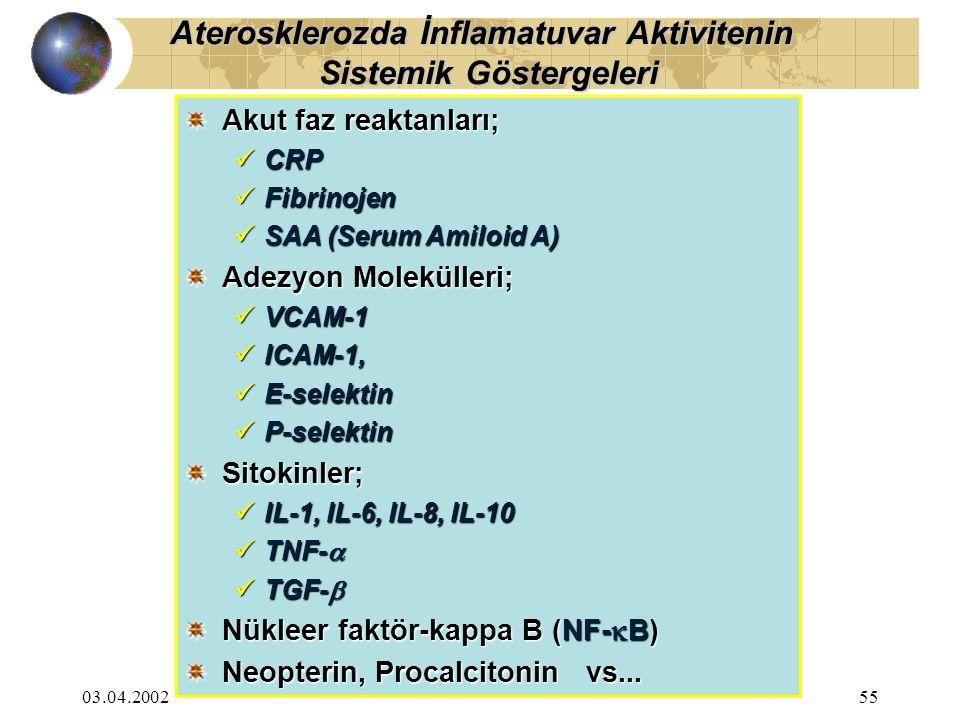03.04.200256 CRP + T-Kol / HDL-Kol CRPIL-6 T-Kol / HDL-Kol tPA Antijeni ICAM-1FibrinojenT-Kol Total plazma homosistein D-dimerLp(a) Sağlıklı orta yaştaki erkeklerde gelecekteki MI için önem sırasıyla risk göstergeleri Adv Intern Med 2000;45:391-418