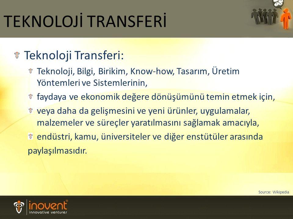 Teknoloji Transferinin ana adımları: Özgün, aşikar olmayan ve endüstride bir uygulaması bulunan buluş veya teknolojik iş fikrinin oluşması ( invention ) Buluşun yasal olarak korunması (patent, know- how,..) Buluşu uygulamaya geçirebilecek ve topluma kazandırabilecek bir partnerin bulunması TEKNOLOJİ TRANSFERİ