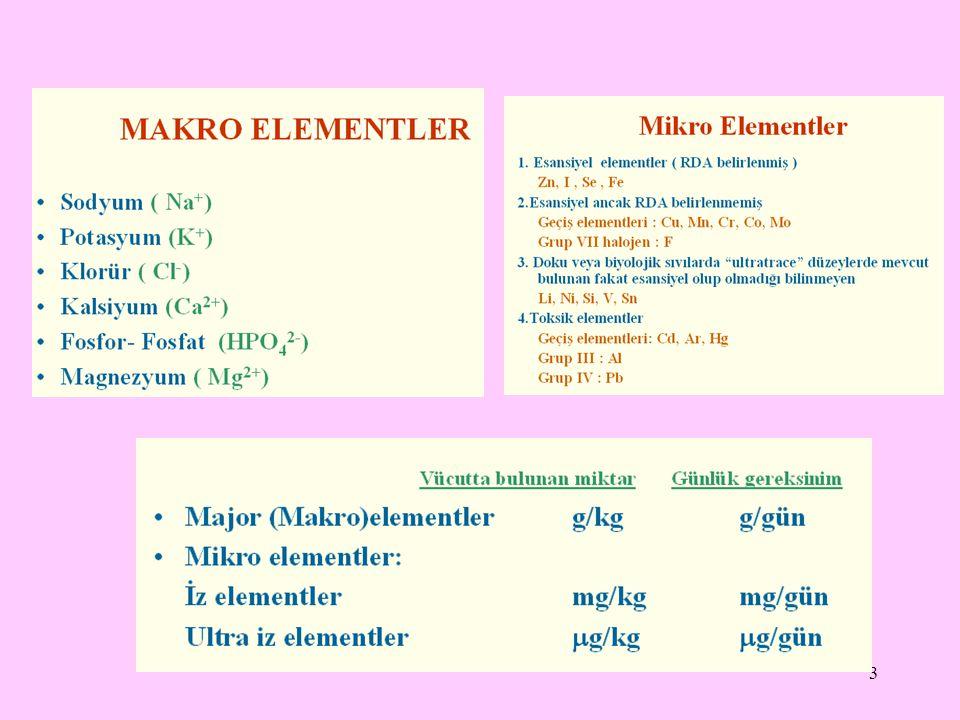4 Elektrolitlerin fonksiyonları Elektrolitler, vücut sıvılarında çözünmüş olarak bulunan yüklü taneciklerdir.
