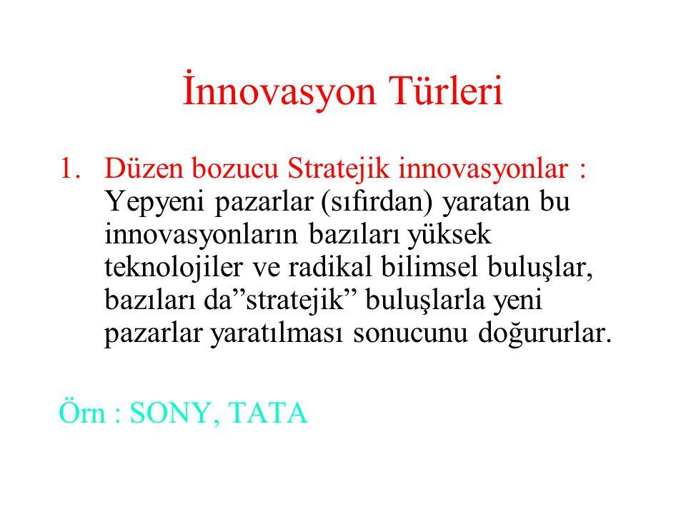 2.Uygulama innovasyonları Mevcut teknolojileri alıp onları yepyeni pazarlar geliştirmek amacıyla kullanmaktır.