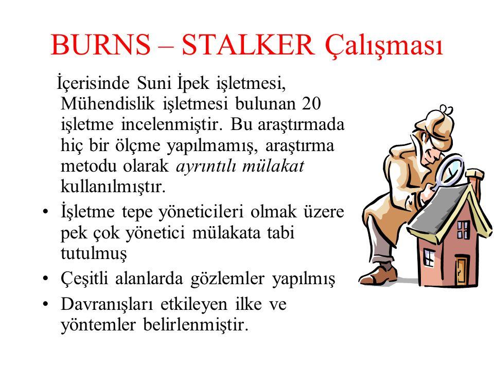 Burns & Stalker Çevre unsurunu, teknoloji ve pazardaki değişme hızına göre incelemiştir.