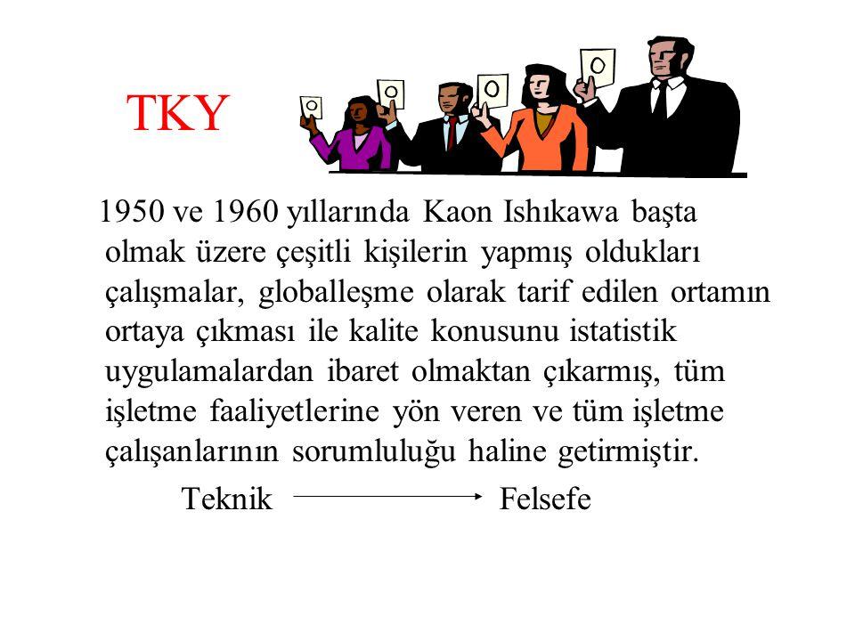 Kalite Çemberi K.Ishıkawa tarafından geliştirilmiştir.
