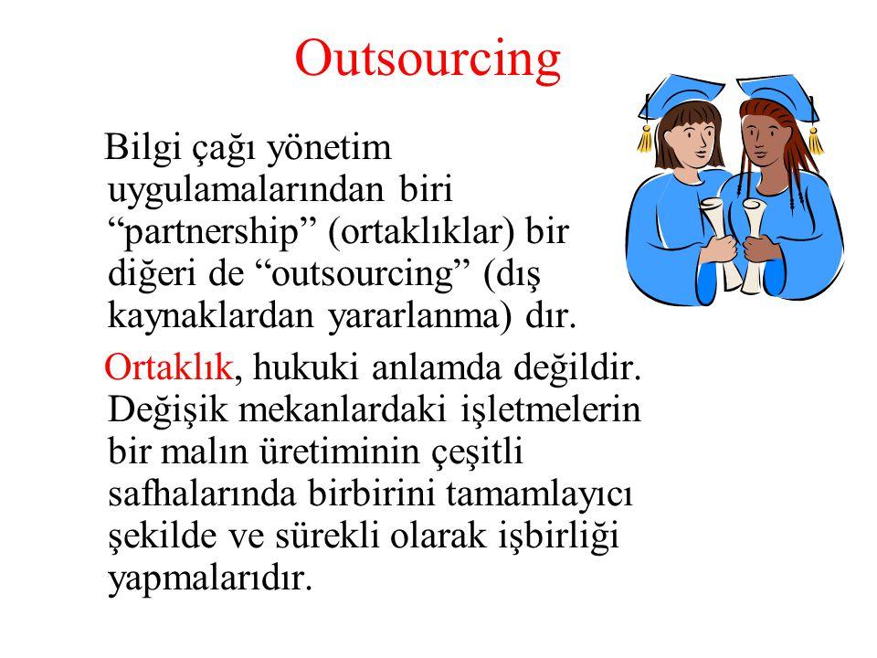 Outsourcing İşletmeler outsourcing yaparak ; Kaynak tasarrufu sağlamaktalar Yalın hale gelmekteler Kendilerinin çok iyi bildikleri iş üzerinde yoğunlaşma fırsatı bulmaktalar.