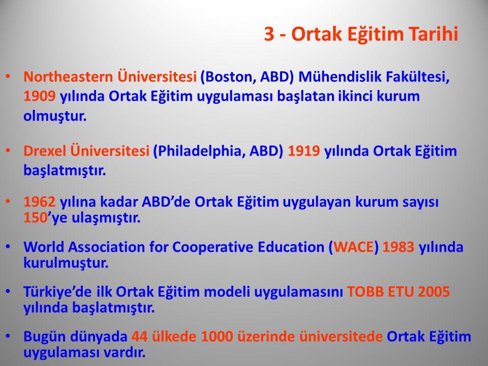 4 – Dünyada Ortak Eğitim ABD Drexel Üniversitesi: Her yıl 9500 öğrenci 12 farklı ülkedeki 1500 şirkette çalışır.