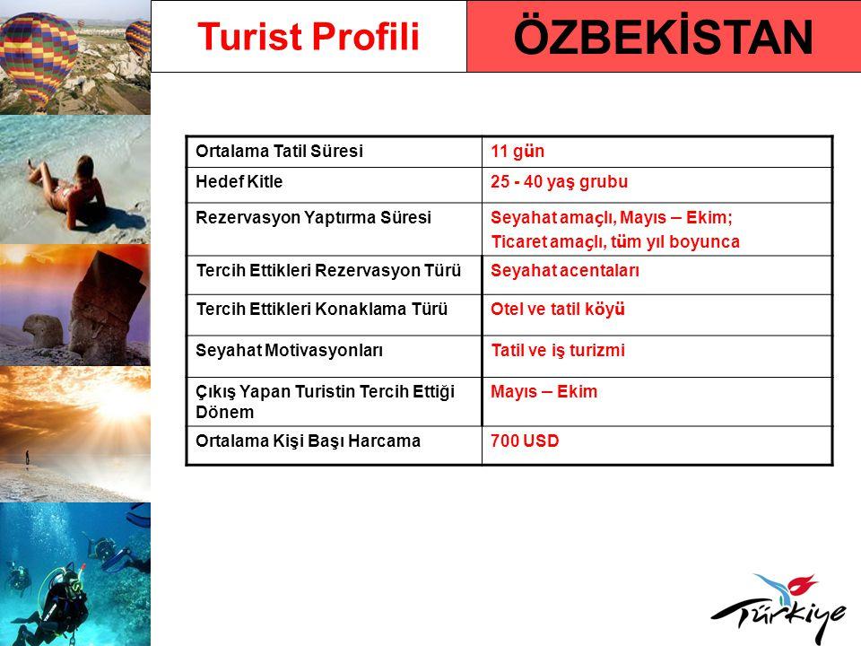 Özbekistan Pazarında Türkiye Türkiye'ye Gelen Turist Sayısı73.910 Türkiye'ye Gelen Turist Sayısındaki Yüzdelik Değişim Oranı - 2009/ 2008 %6,92 2010 Yılı İlk 5 Aylık Türkiye'ye Varışlar ve Değişim Oranı 21.006 (%-10,23) Türkiye'ye Operasyonu Bulunan Ace.