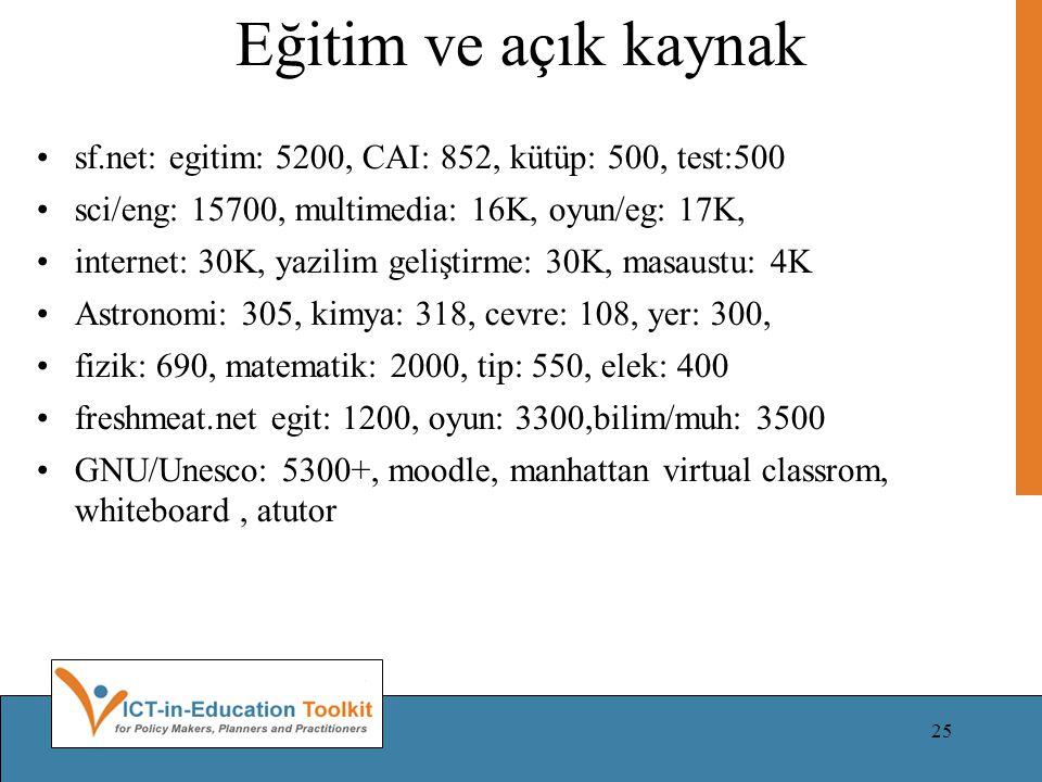 26 Eğitim ve açık kaynak-II k12os.org: k12linux.org, k12ltsp.org, k12edcom.org ocw oedb.org: online education database schoolforge.net: koalisyon; curriki, wikiversity SEUL/EDU, richtech.ca/seul/, 700+ OCW-mit: hopkins, irvine, utah, tuft, notre dame, rice ocw-con.