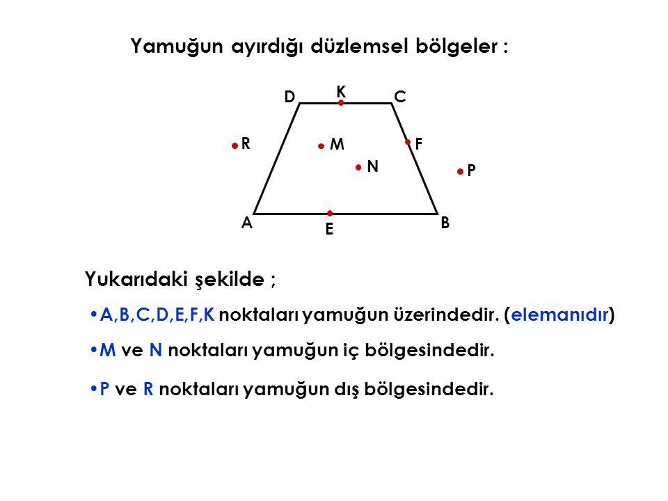 Yamuğun özellikleri : 1. Yalnız iki kenar birbirine paraleldir. AB CD