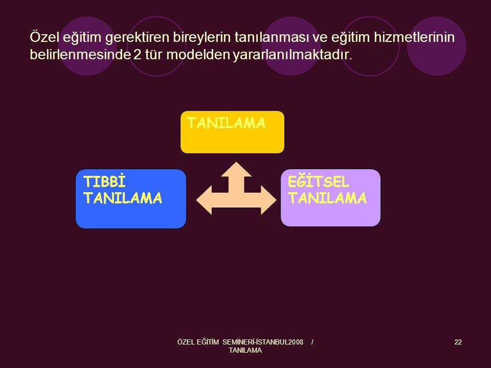 ÖZEL EĞİTİM SEMİNERİ-İSTANBUL2008 / TANILAMA 23  Tıbbi Tanılama Tıbbi verilerin ve psikometrik ölçümlerin esas alındığı tanılama modelidir.