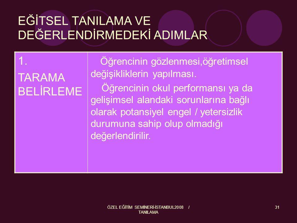 ÖZEL EĞİTİM SEMİNERİ-İSTANBUL2008 / TANILAMA 32 2.
