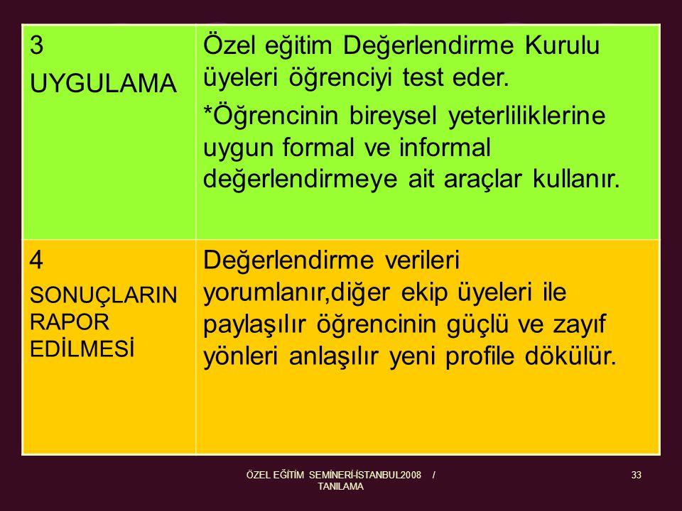 ÖZEL EĞİTİM SEMİNERİ-İSTANBUL2008 / TANILAMA 34 5 YERLEŞTİRME KARARI Özel Eğitim Hizmetleri Kurulu Özel Eğitim Değerlendirme Kurulunun sunduğu yöneltme raporları doğrultusunda en az kısıtlayıcı eğitim ortamına yerleştirme kararı alır.
