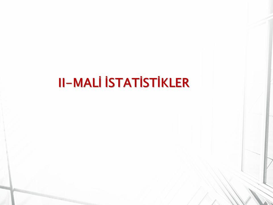 Mahalli idarelerin verilerinin kontrol edilmesi ve sistemde onaylanması…  Veri girişlerinin zamanında yapılması…  Zamanında veri göndermeyen birimlerin uyarılması…  Gerektiğinde birimlere eğitim verilmesi… GENEL HUSUSLAR Mali İstatistikler
