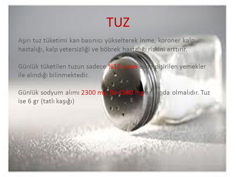 Günlük tuz gereksinimi 6 gr ' dır.