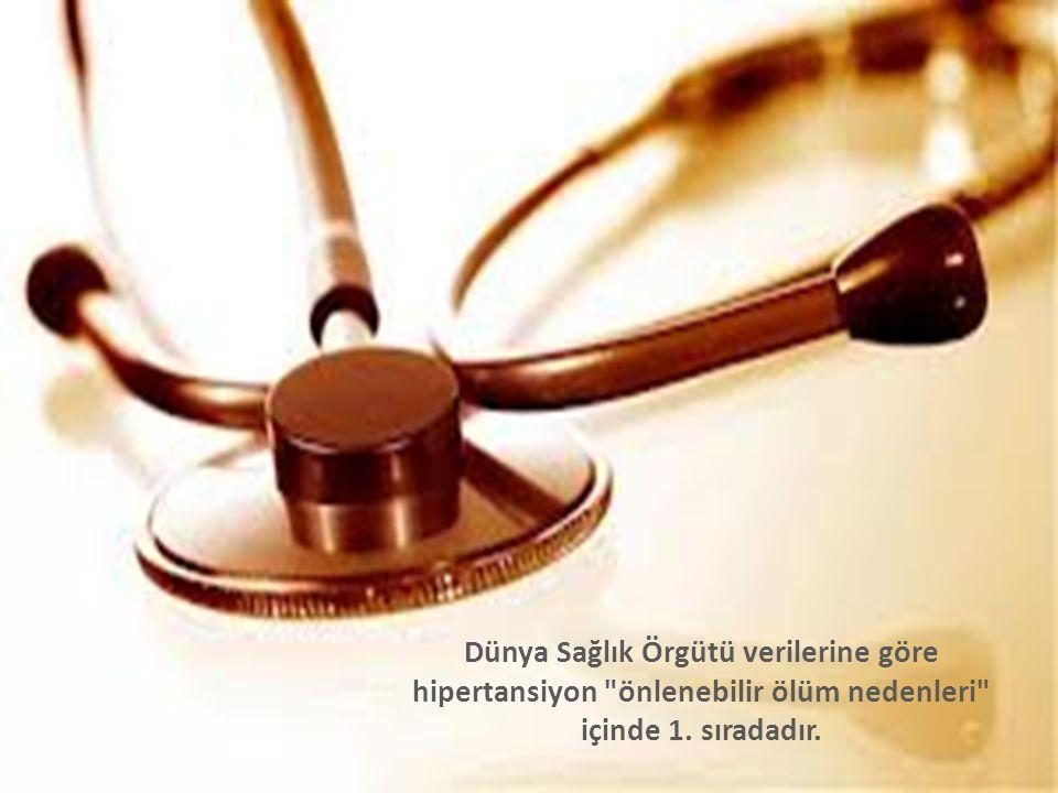 Her 3 erişkinden 1 i (% 32,2 - 15 milyon) daha önce hiç tansiyon ölçtürmemiştir Her 3 erişkinden 1 inin (% 31,8 - 15 milyon) hipertansiyonu mevcuttur Hipertansiyonu olan 10 erişkinden 6 sı (% 59,3 - 9 milyon) hipertansif olduğunu bilmemektedir PaTent, Türk Hipertansiyon ve Böbrek Hastalıkları Derneği, 2008