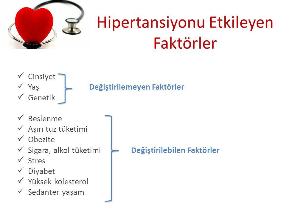 Yaşam tarzı değişikliğiyle sağlanabilecek kan basıncı düşüşleri YÖNTEMÖNERİORTALAMA DÜŞÜŞ (sistolik kan basıncında) Kilo KaybıNormal kiloyu korumak (BKİ 18.5-24.9 kg/m 2 5-20 mmHg (10 kg zayıflama) DASH DiyetiMeyve-sebzeden zengin, sature ve total yağ içeriği düşük diyet 8-14 mmHg Na KısıtlamasıDiyetteki Na içeriğinin azaltılması (günlük en fazla 2.4 gr Na yada 6 gr tuz tüketilmeli) 2-8 mmHg Fiziksel Aktivite Düzenli (haftada 3-4 gün en az 30dk) egzersiz(tempolu yürüyüş) 4-9 mmHg Alkol tüketiminin kısıtlanması Günlük tüketim erkeklerde 2 içki, kadınlarda ve zayıf kişilerde 1 içki ile sınırlandırılmalı.