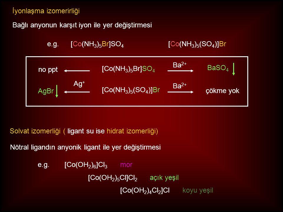 Koordinasyon izomerliği Polimerizasyon izomerliği [Cu(NH 3 ) 4 ][PtCl 4 ][Pt(NH 3 ) 4 ][CuCl 4 ]kare düzlem [Co(NH 3 ) 6 ][Cr(CN) 6 ][Cr(NH 3 ) 6 ][Co(CN) 6 ]sekizyüzlü İki merkez atomu arasında ligantlar farklı dağılmışlardır.