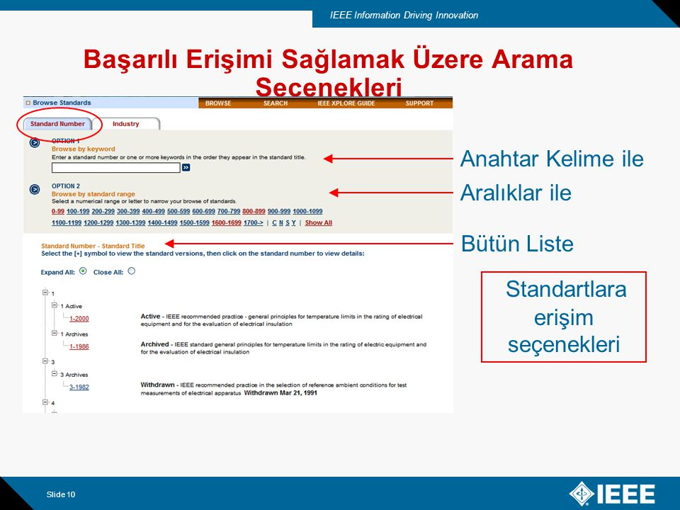 IEEE Information Driving Innovation Slide 11 Yeni.