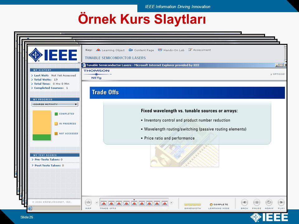 IEEE Information Driving Innovation Slide 26 Referanslar ve Terimler Sözlüğü