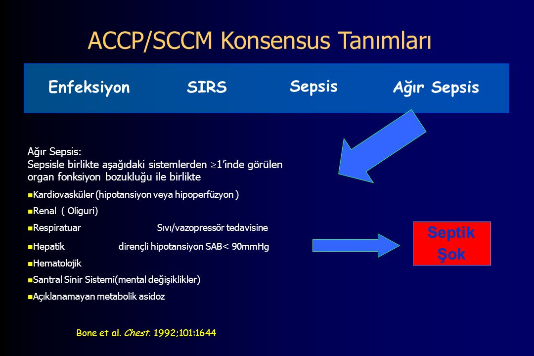 MODS (Multi-organ Dysfunction Syndrome) Genellikle sepsis ve septik şokun ileri dönemlerinde karşılaşılan mortalitesi oldukça yüksek bir klinik tablodur.