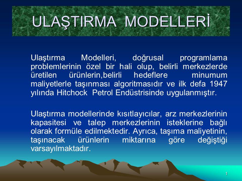 2 MODELİN GELİŞTİRİLMESİ Ulaştırma modeli şeklinde formüle edilen bir problem, simplex yöntemi ile çözülebildiği gibi kendine has ulaştırma algoritması, atama ve aktarma modelleri gibi tekniklerle, daha az zamanda ve daha az hesaplamalarla çözme alternatifleri vardır.