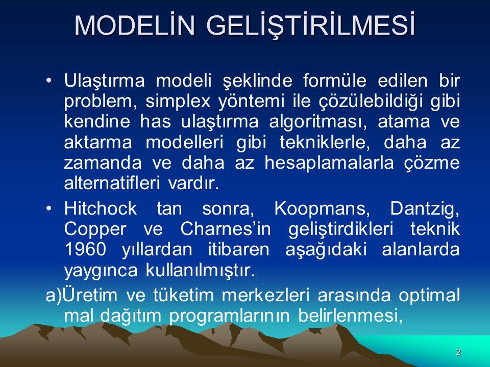 3 b)Yapılacak işlerin makinalara dağıtımı, c)Üretim planlaması d)Çeşitli şebeke ağ problemleri, e)İşletmelerin kuruluş yeri seçimi problemleri..