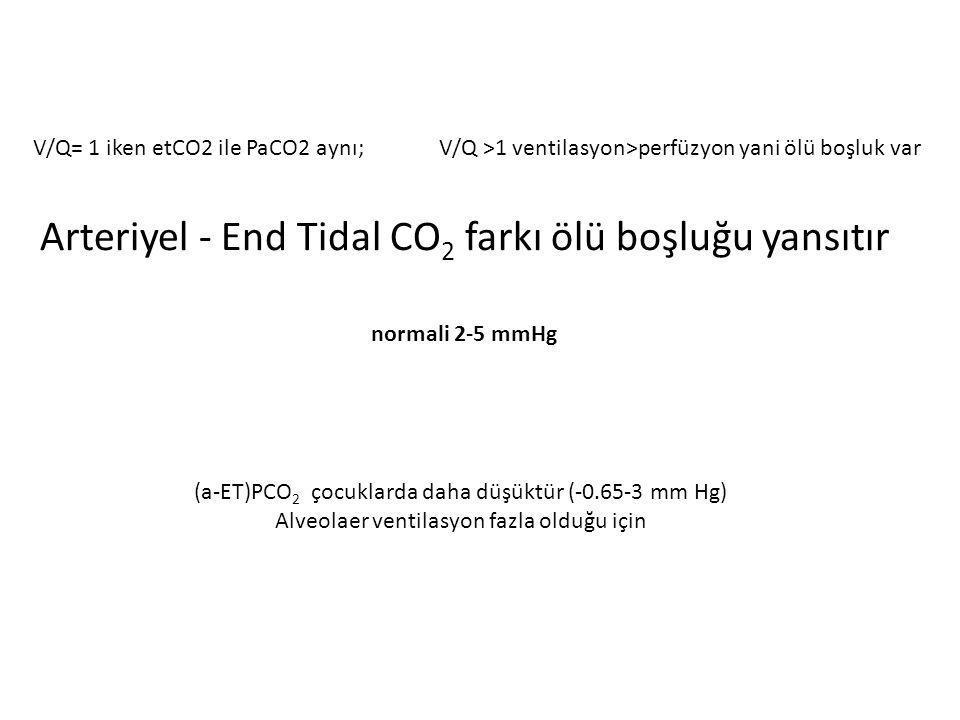 Akut : CO artışı HCO3 infüzyonu Göreceli Hipoventilasyon Artmış CO2 üretimi Akut: Hiperventilasyon CO azalması Pulmoner emboli Hava embolisi TT tıkanması Göreceli Hiperventilasyon O2 tüketiminin azalması Ölü boşluk artışı
