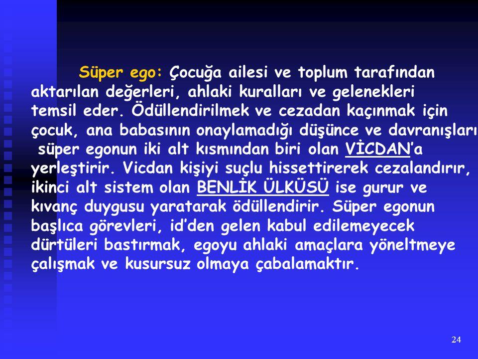 25 İd, ego, süper ego'dan herhangi birinin daha baskın olması bireylerin olaylara yaklaşımını etkileyebilmektedir.