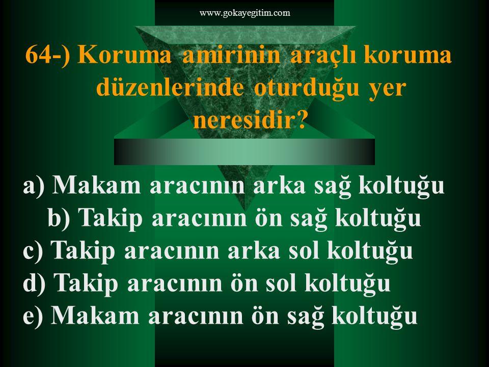 www.gokayegitim.com 65-) Eroinin vücuda en kısa zamanda tesir yapmasında kullanılan yöntem hangisidir.
